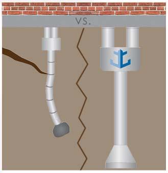 pressed piles vs bell bottom piers