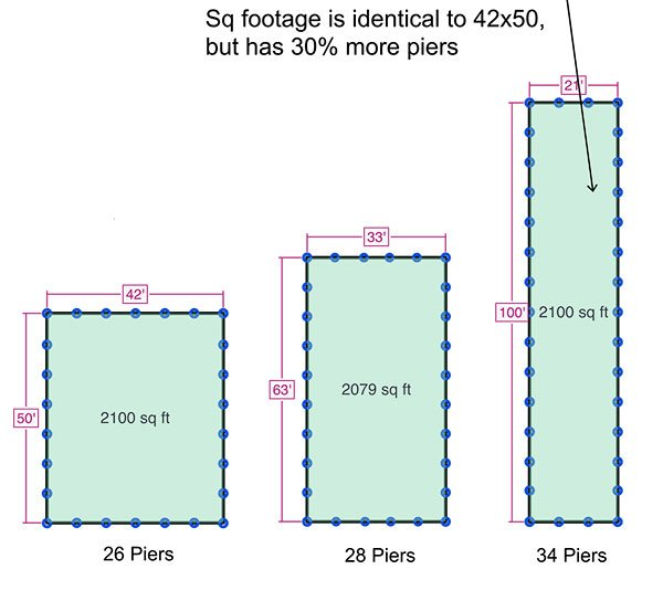 calculating the cost of foundation repair